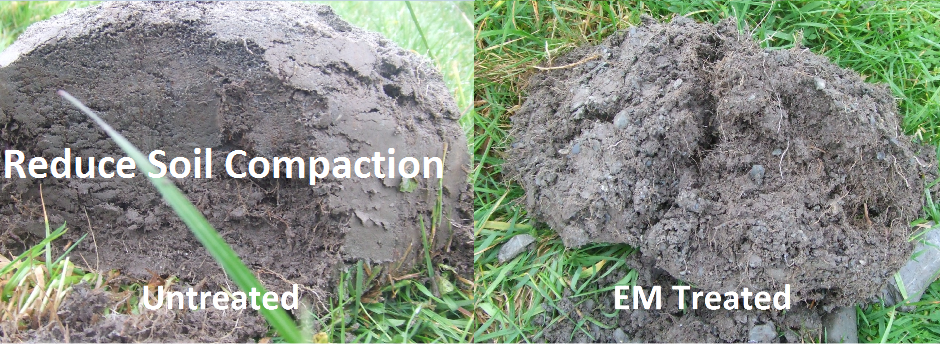 Reduce Soil Compaction